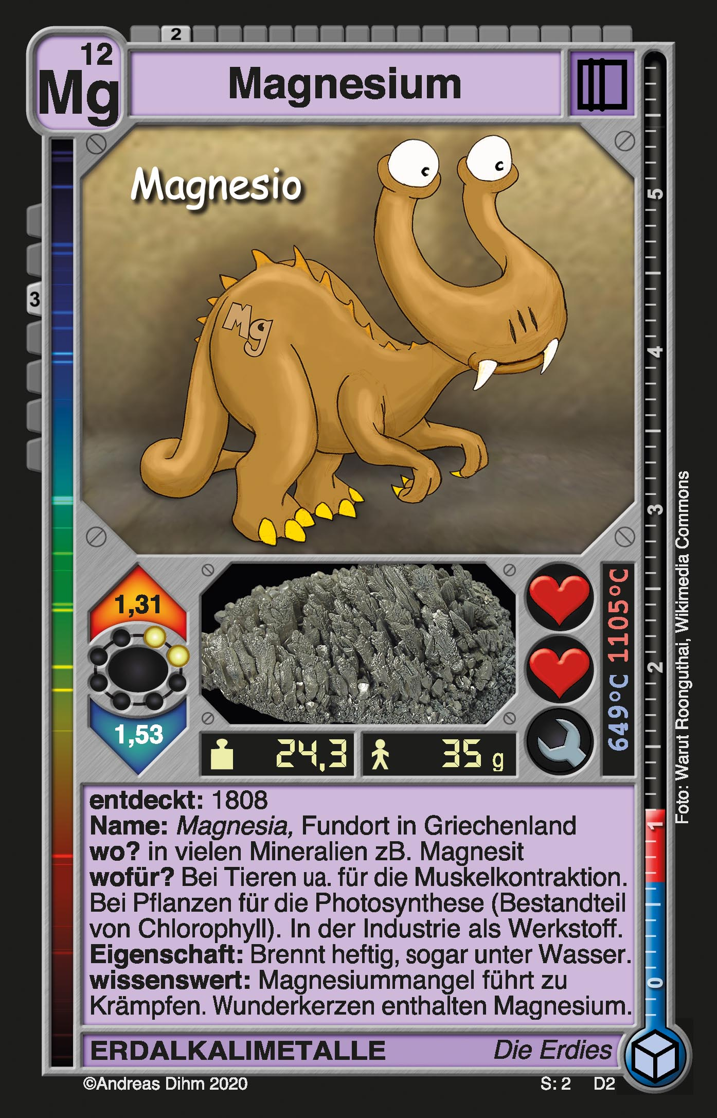 Karte 12 Magnesium (Magnesio)